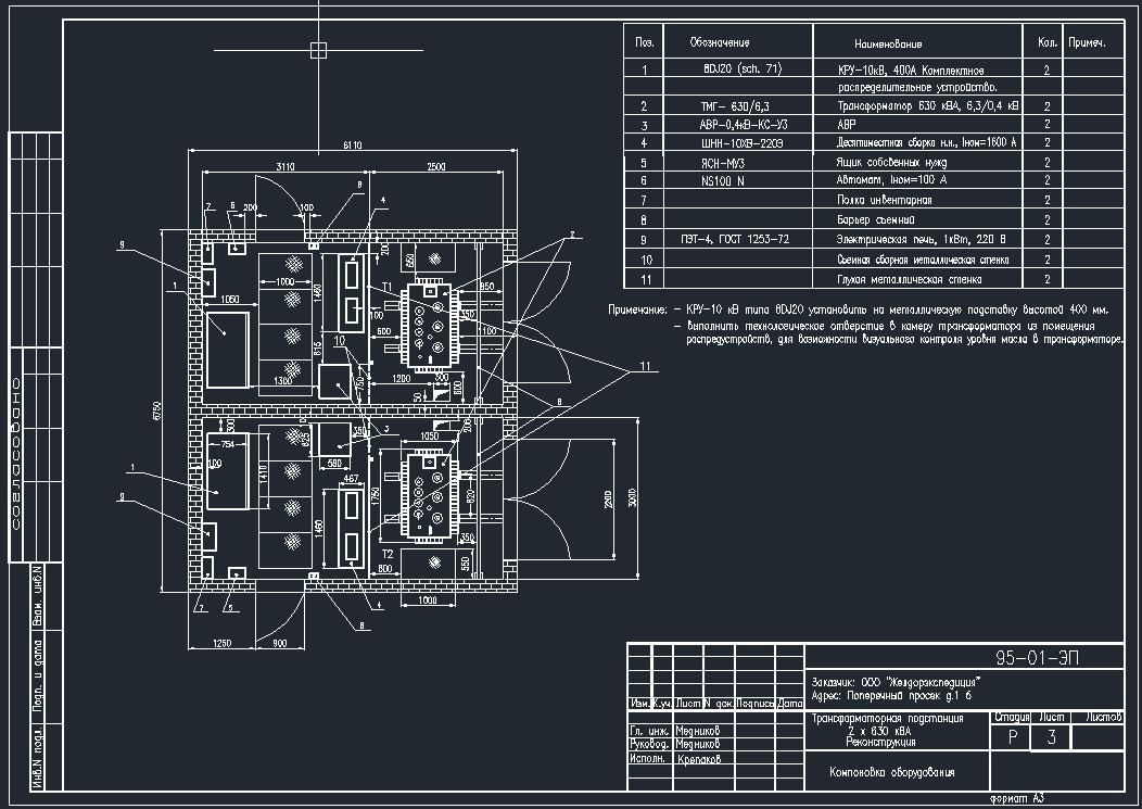 Компановка оборудования ТП