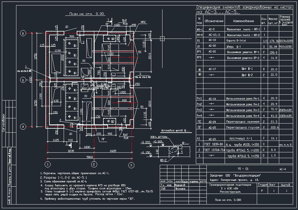 План на отм. 0.000