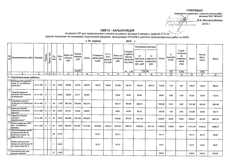 Смета-калькуляция на ремонт КЛ