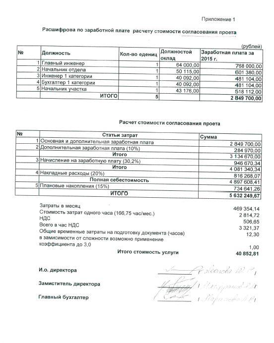 Расценка за согласование ГБУ Жилищник