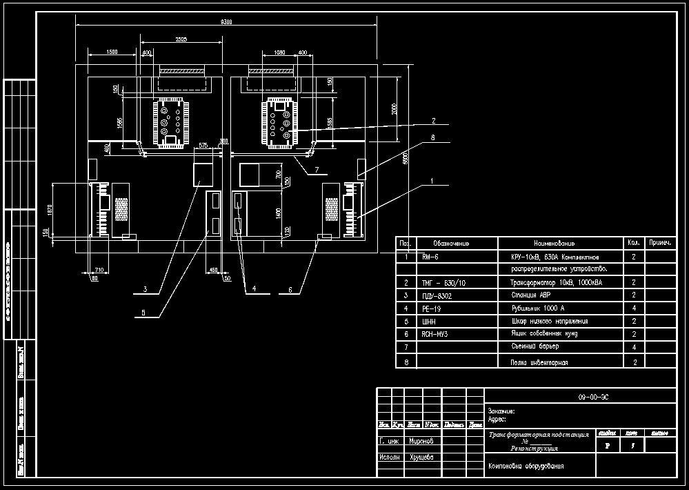 Компановка ТП типа ТК 2х630 кВА с АВР-0,4кВ