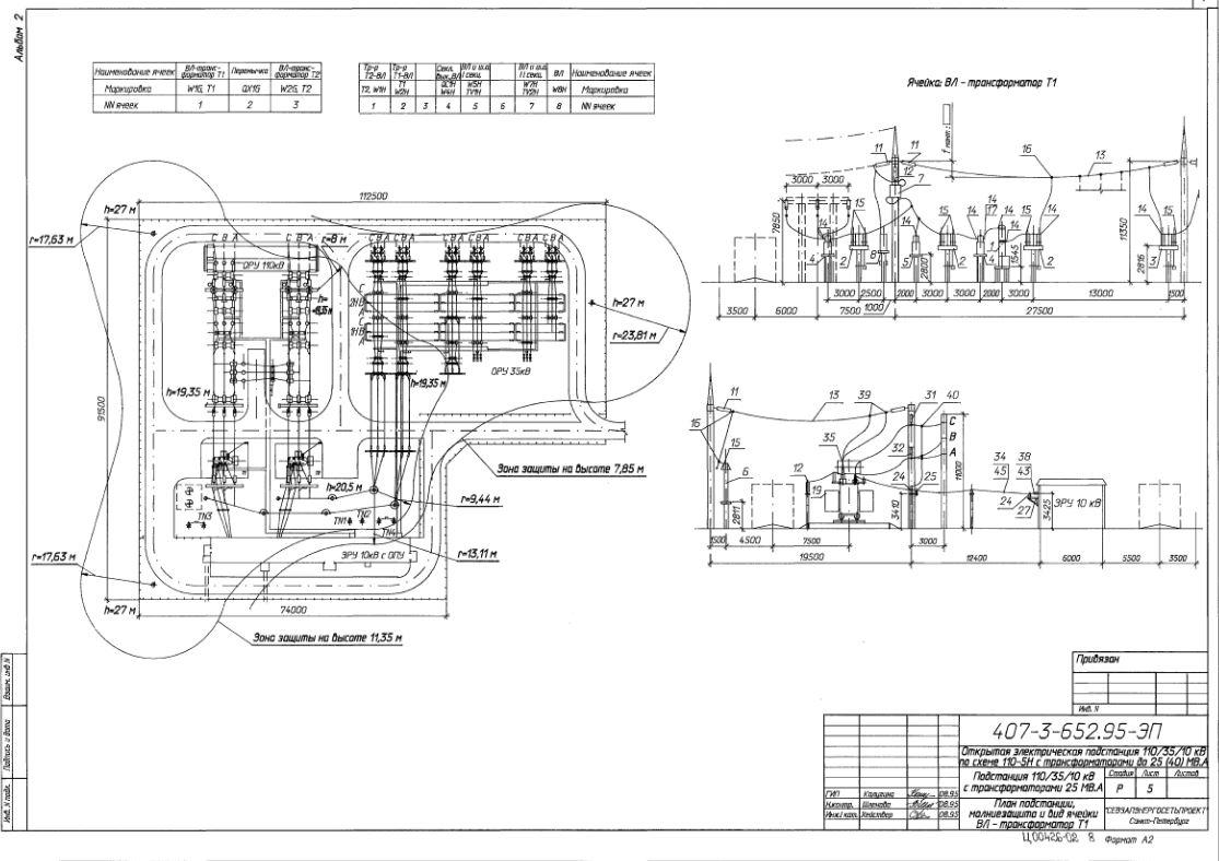Типовой проект ПС 110 кВ