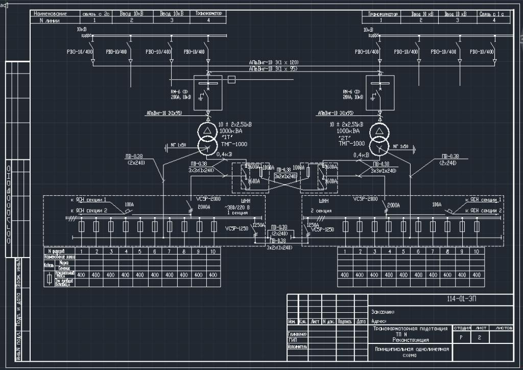 Проект нетиповой реконструкции БКТПу 2х630 кВА с трансформаторами 2х1000 кВА.