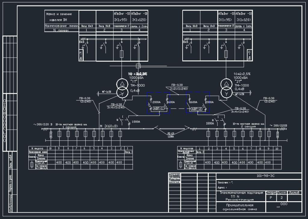 Проект нетиповой реконструкции БКТПу 2х630 кВА с трансформаторами 2х1000 кВА на Siemens