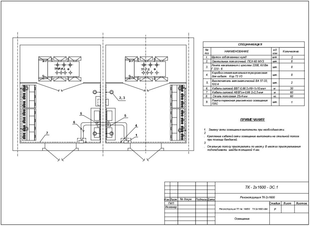 Реконструкция ТК-2х1600