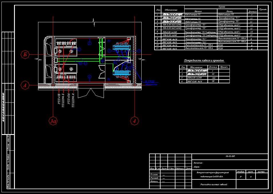 Раскладка кабелей встр. ТП 2х630 кВА