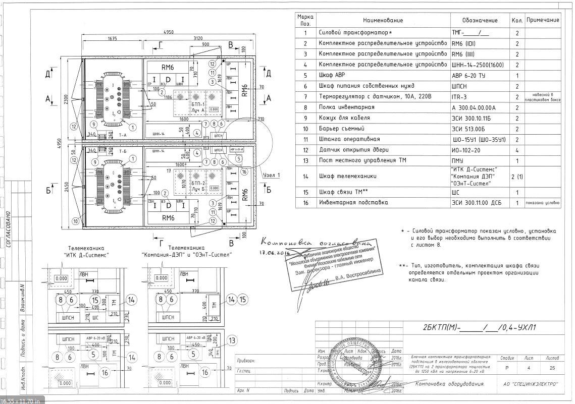 Компановка 2БКТП 400-1250 кВА-ЭС