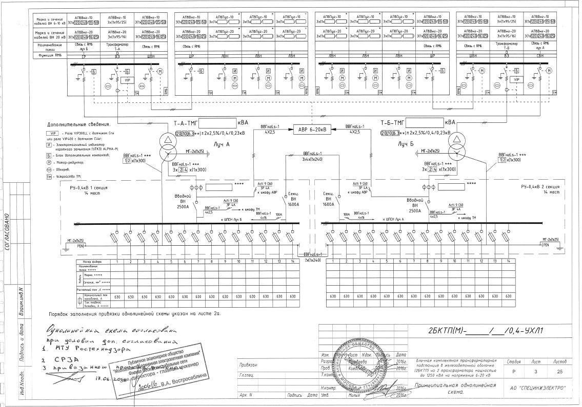 Принципиальная схема 2БКТП 400-1250 кВА-ЭС