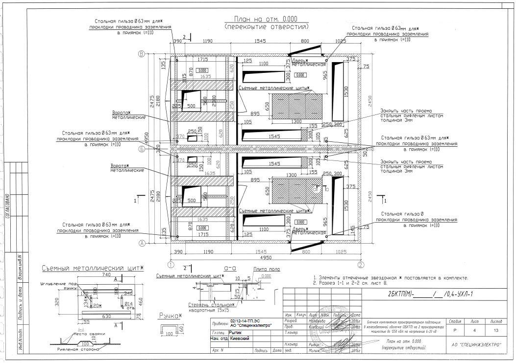 2 БКТП АР. План на отм. 0.000
