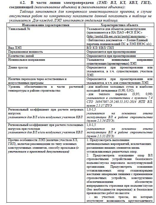 Типовое ЗНП в части ЛЭП - ВЛ, КЛ