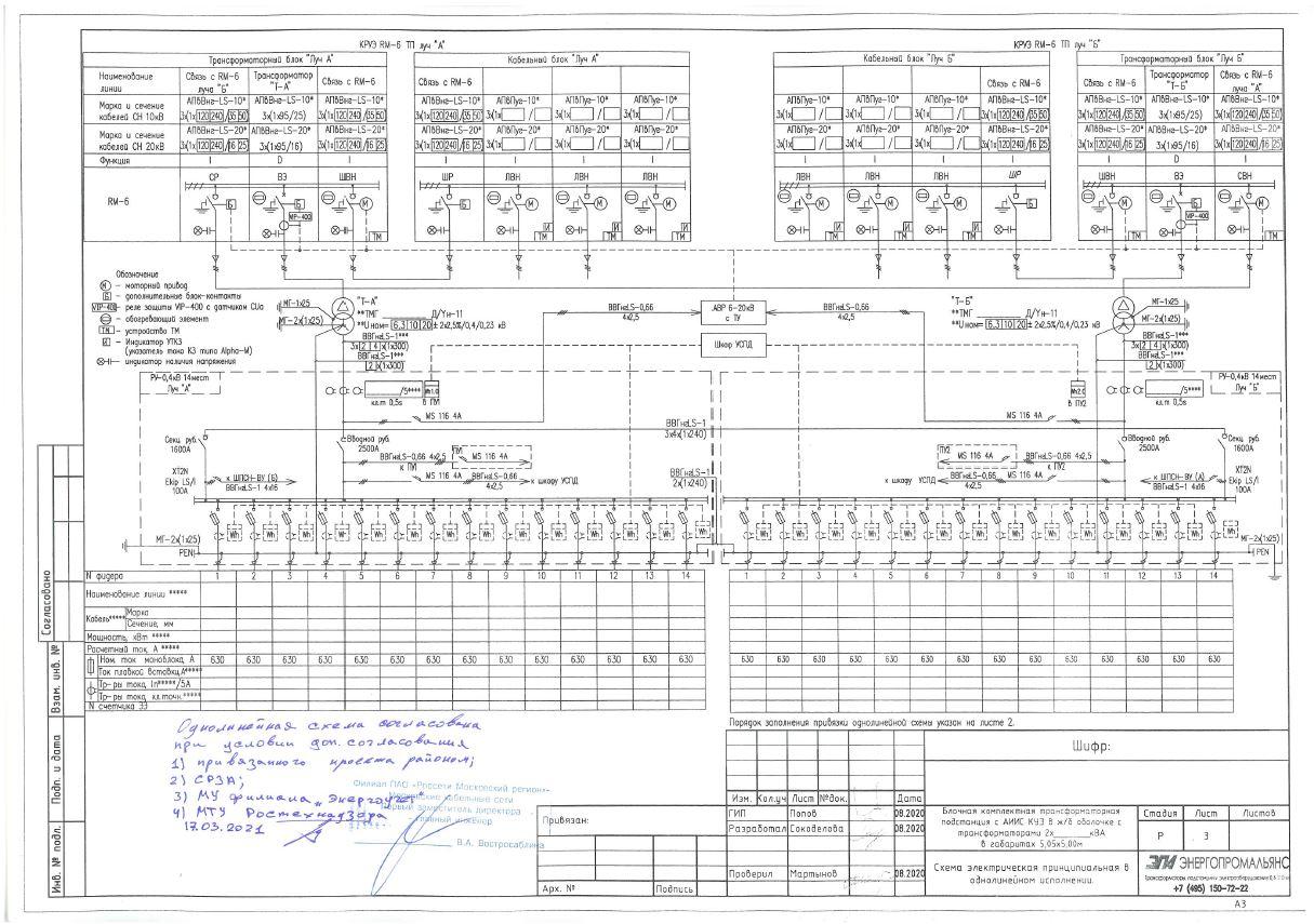Схема 2БКТП ЭПА 5х5