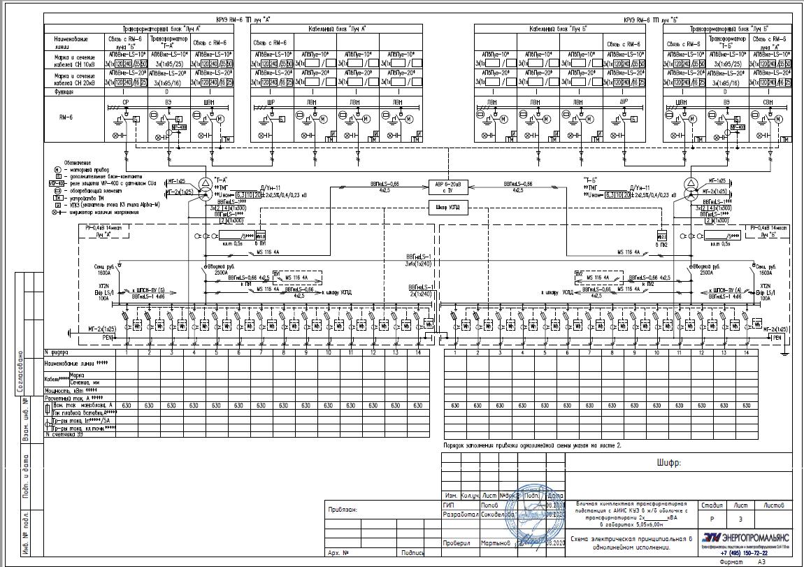 Типовой проект 2БКТП 400-1250 кВА с АИИСКУЭ. Электротехническая часть.