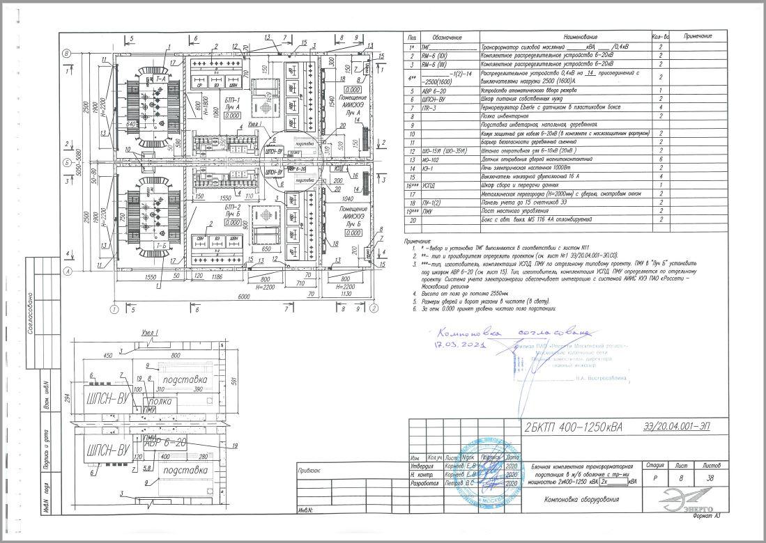 Типовой проект 2БКТП 400-1250 кВА с АИИС КУЭ. 5х6м. ЭС+АС. ЭлЭнерго