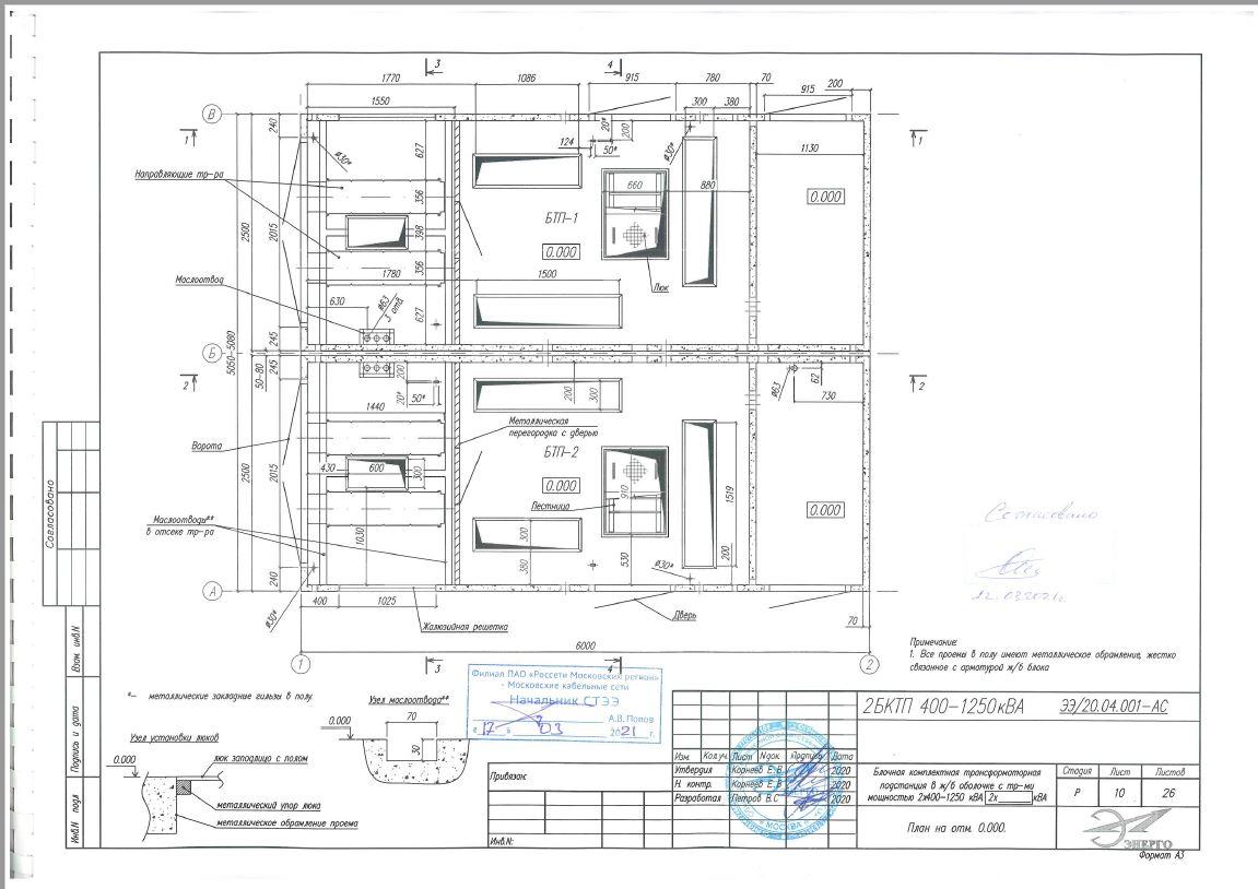 План на отм. 0.000 АСЧ 5х6м ЭлЭнерго