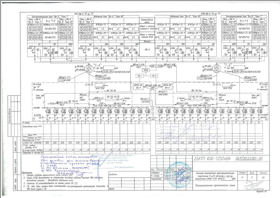 Схема 2БКТП ЭлЭнерго 5х5м