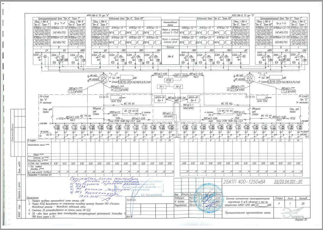 Схема 2БКТП ЭлЭнерго 5х6м